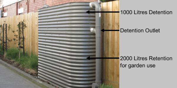 Detention tanks explained. Image: Slimline Rainwater Tanks
