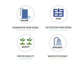 InSite Water tool image
