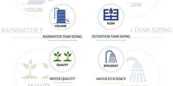 InSite Water tool