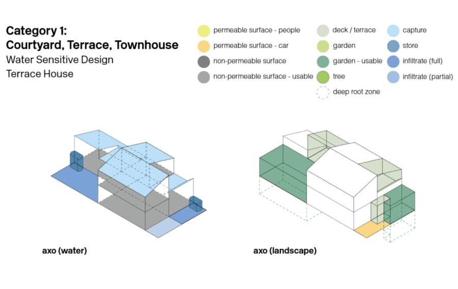 Infill typologies catalogue