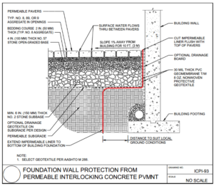Permeable interlocking concrete pavement (PICP) adjacent to building structure. Source: Interlocking Concrete Paving Institute (ICPI), 2021