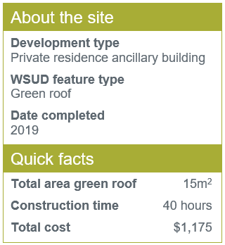 Quick facts about the green roof built by Sam Ryan, Folk of all Trades, Aldinga