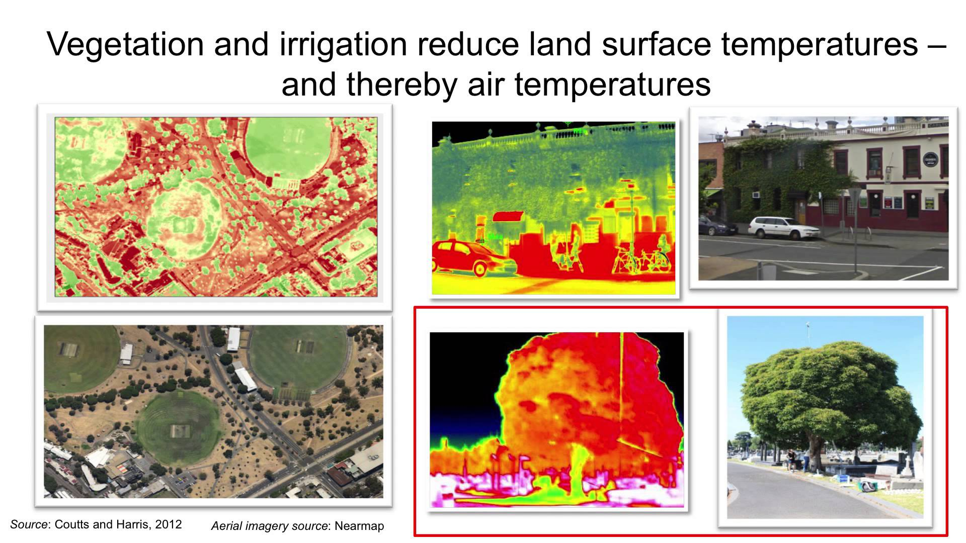 water sensitive urban design for climate improvement